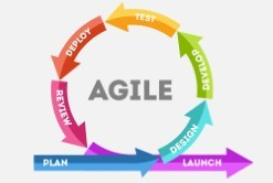 Agile Scrum Project Management Certification pmp(project management professional) course training and